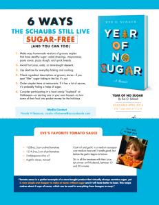 Year Of No Sugar Sheet